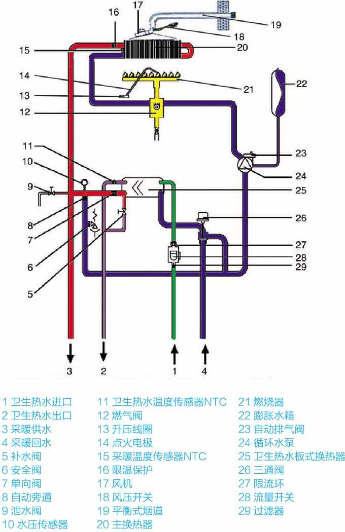 欧曼五系电路图