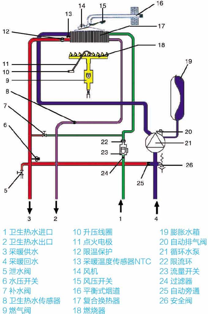 地图 电路 电路图 电子 原理图 680_1026 竖版 竖屏