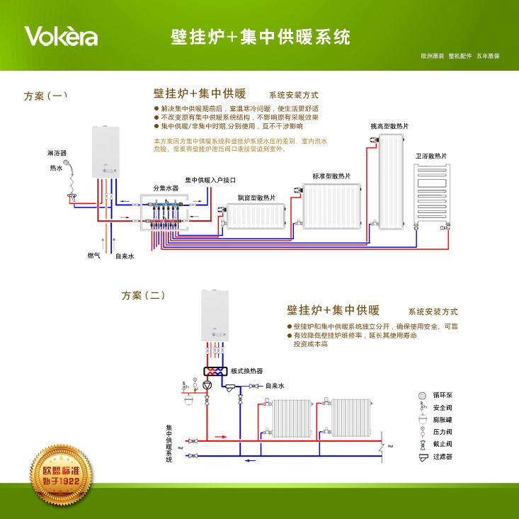 壁挂炉+集中供暖系统