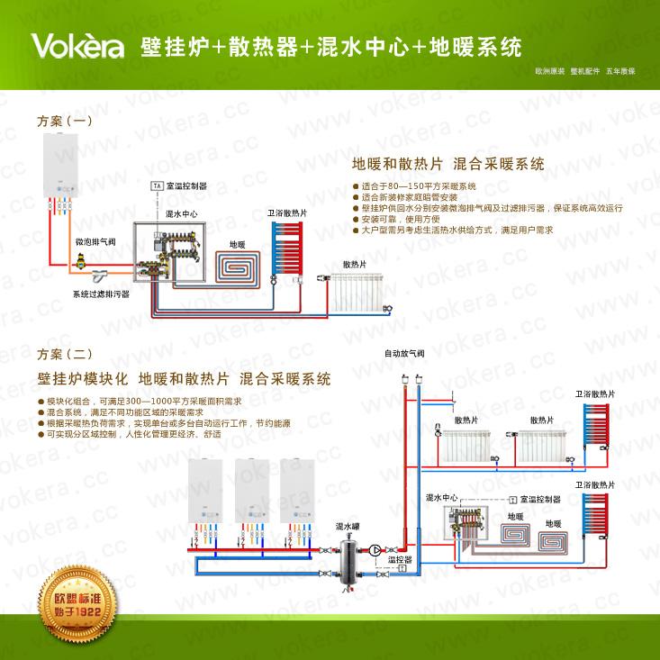 壁挂炉+散热器+混水系统+地暖系统